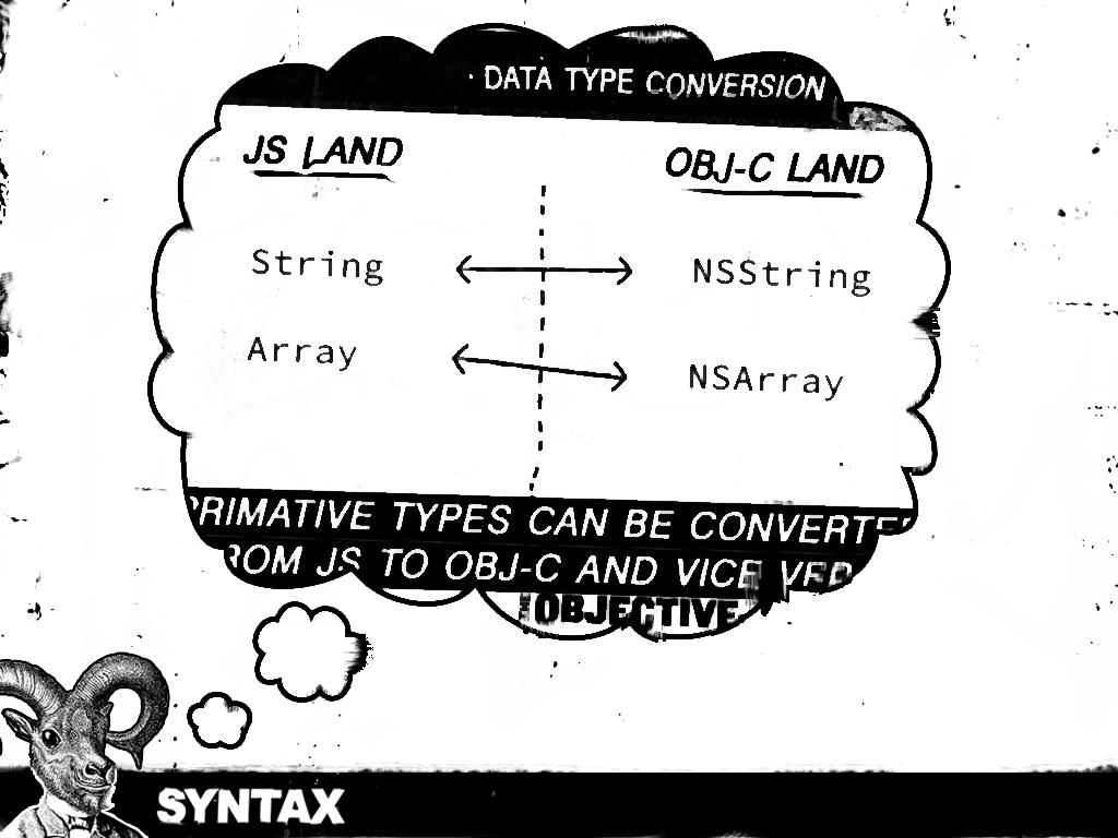 A slide showing Chip thinking about data type conversion between 'JS Land' and 'Obj-C Land'. Has a subtitle of 'Syntax' at the bottom.